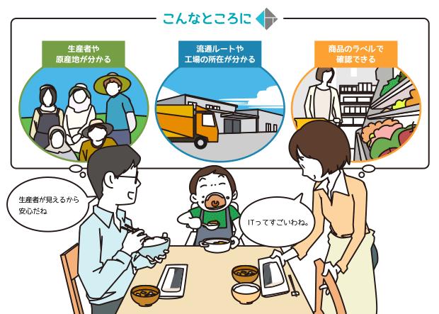 Images of 残滓牛乳事件 - Japan...